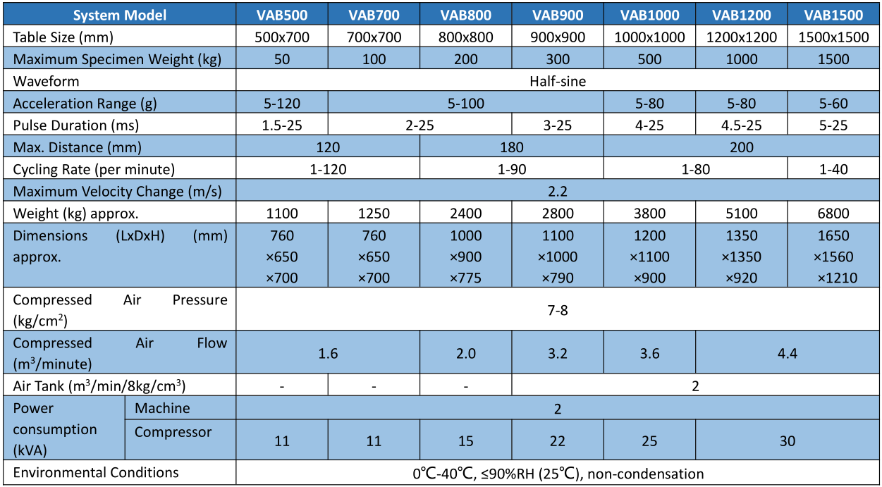 VAB series bump test machine specifications