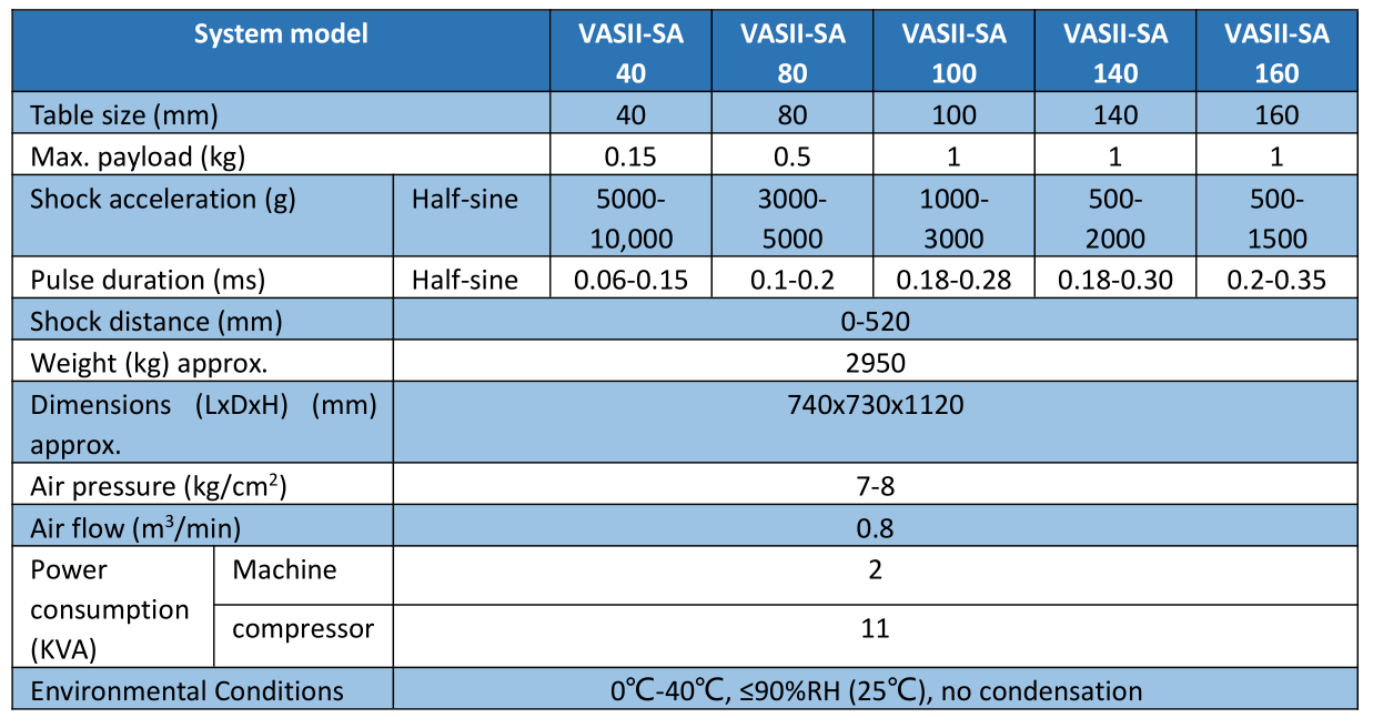 VASII-SA shock test machine specifications